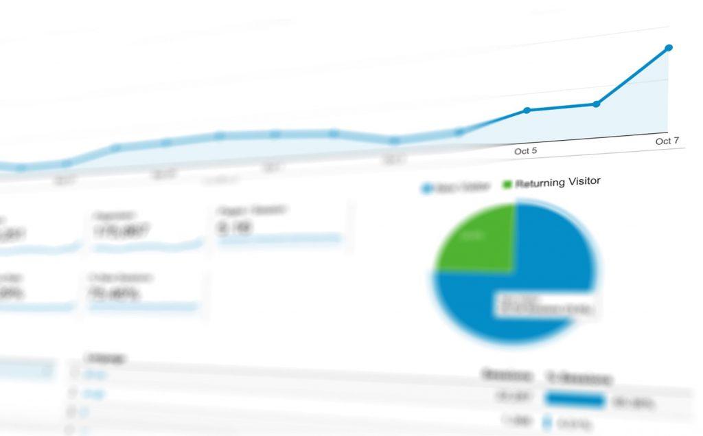 Google Analytics analysis